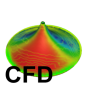 CFD Fluid Flow Analysis